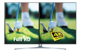 What is 4K Display: 4K क्या है?