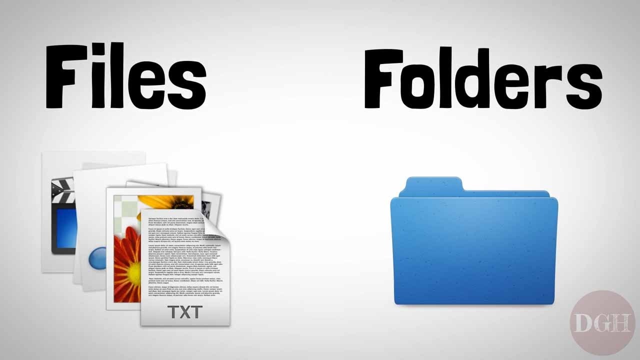 What is File?
