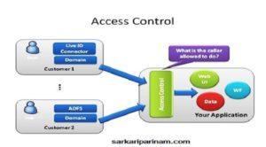 ACL (Access Control List) क्या होता है ?