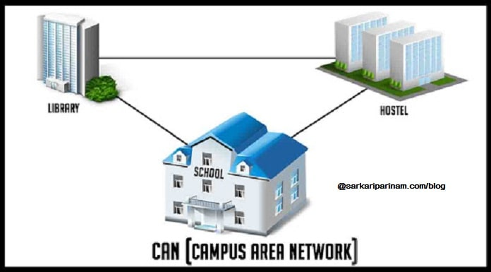 Campus-Area-Network-2392-sarakri-result