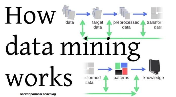 Data Mining कैसे की जाती है? : Sarkari Result