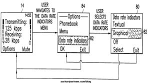 Data Transfer Rate कैसे पता करते है?